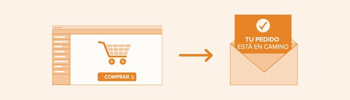 ¿Cómo ganar clientes gracias a una gestión efectiva de los emails transaccionales?