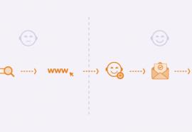 Cómo integrar el Email Transaccional en tu customer journey